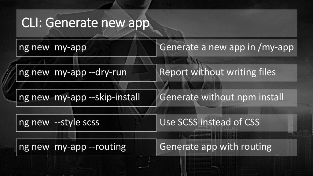 CLI: Generate new app ng new my-app Generate a ...