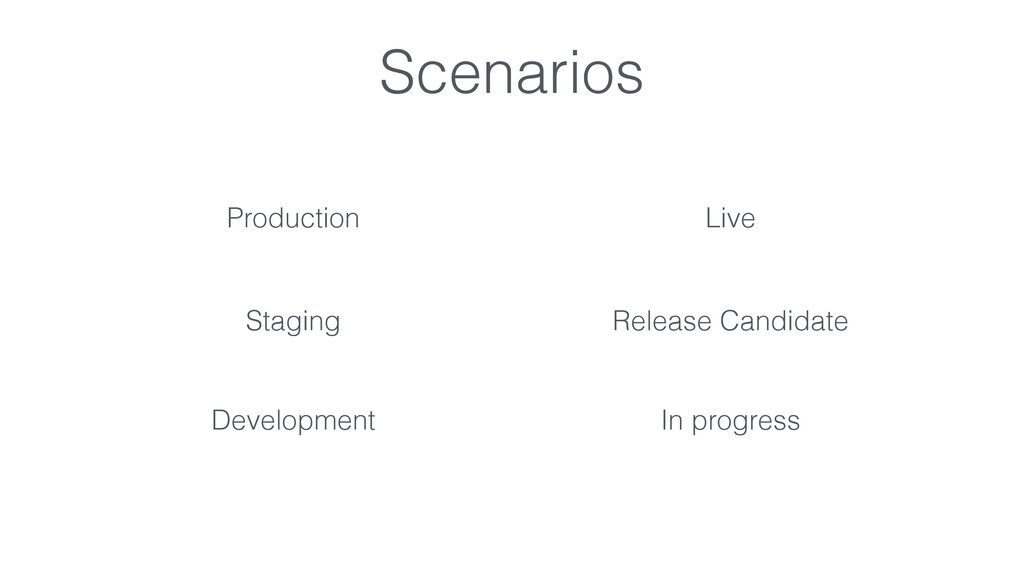 Production Live Staging Release Candidate Devel...