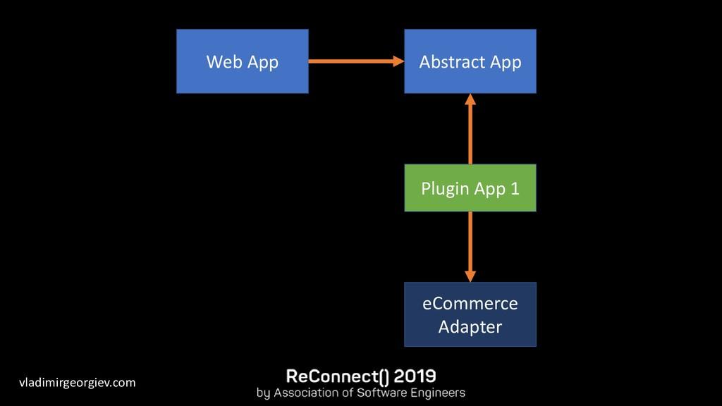 vladimirgeorgiev.com Web App eCommerce Adapter ...