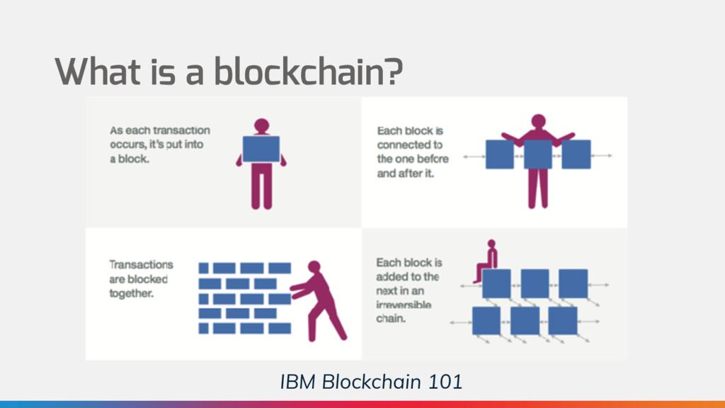 What is a blockchain? IBM Blockchain 101