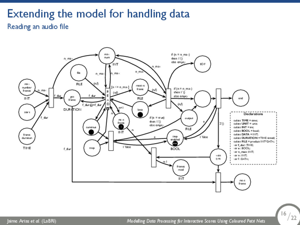 Extending the model for handling data Reading a...