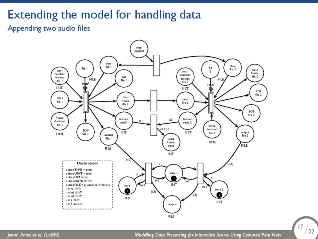 Extending the model for handling data Appending...
