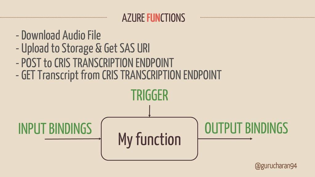 @gurucharan94 AZURE FUNCTIONS - Download Audio ...