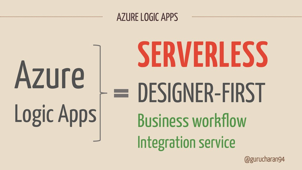 @gurucharan94 Azure Logic Apps SERVERLESS DESIG...