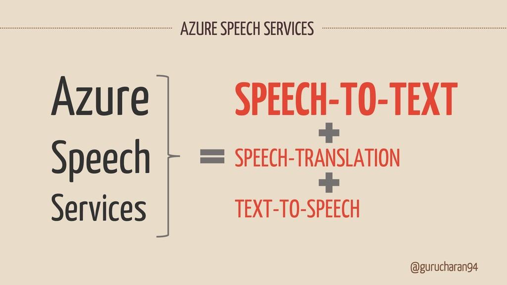 AZURE SPEECH SERVICES @gurucharan94 Azure Speec...