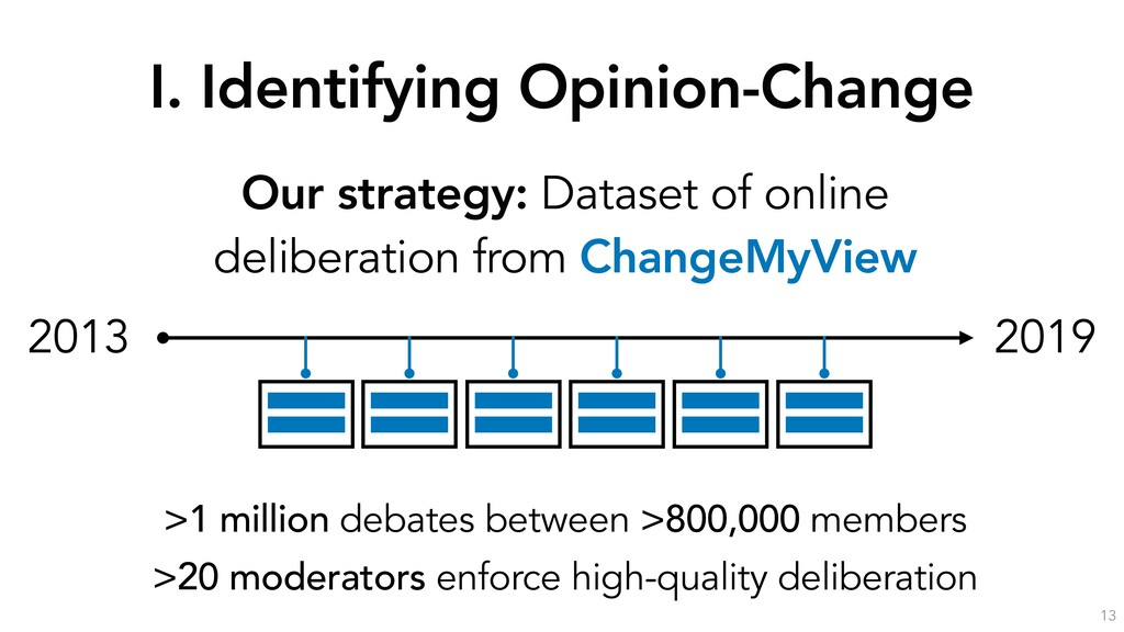 I. Identifying Opinion-Change 13 Our strategy: ...