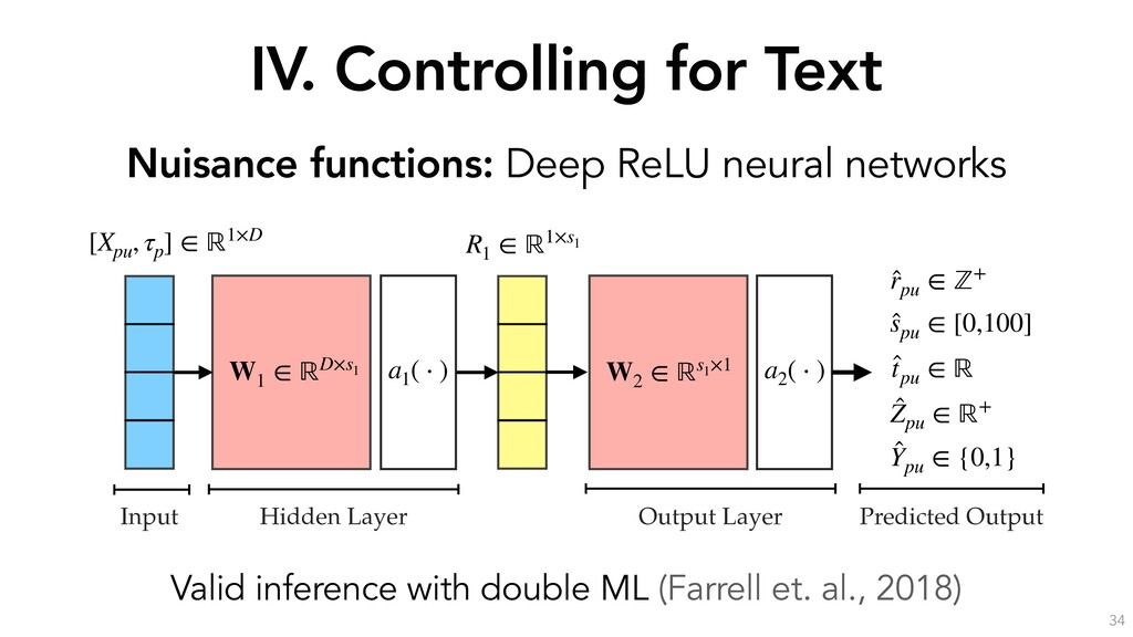 IV. Controlling for Text 34 Nuisance functions:...