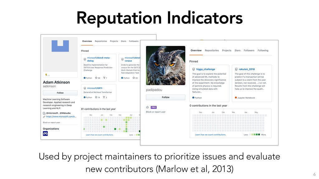 Reputation Indicators Used by project maintaine...