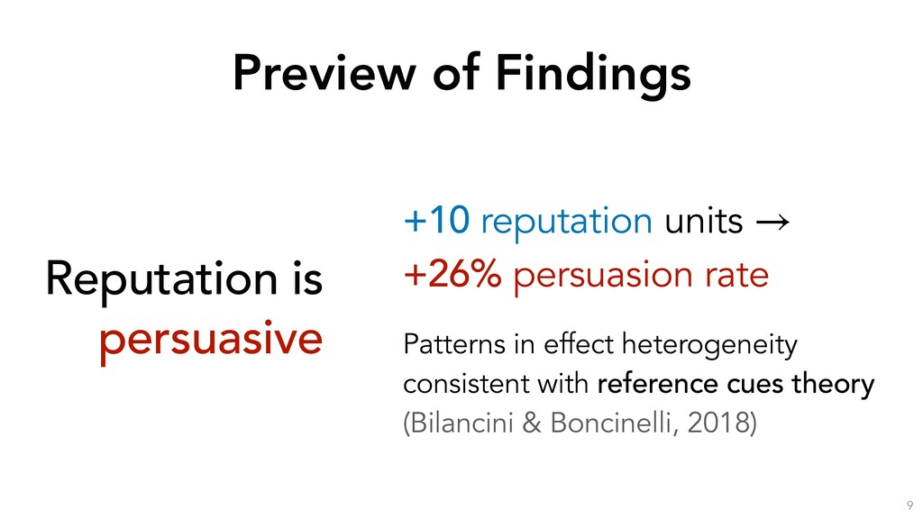 Preview of Findings Reputation is persuasive +1...