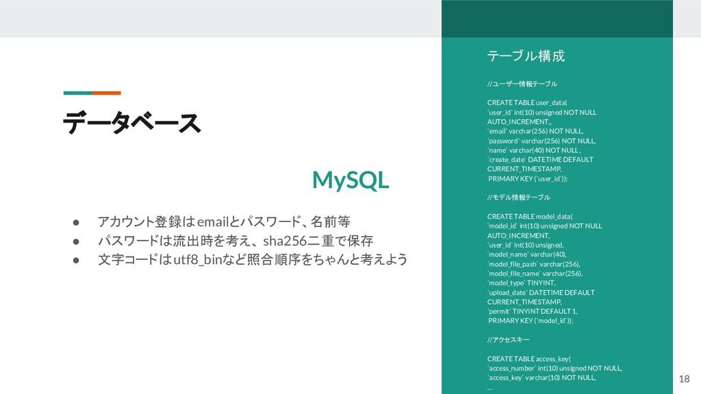 データベース MySQL ● アカウント登録はemailとパスワード、名前等 ● パスワードは...