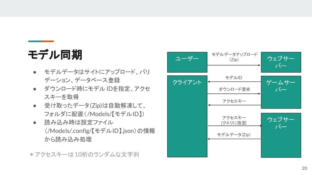 モデル同期 ● モデルデータはサイトにアップロード、バリ デーション、データベース登録 ● ダ...