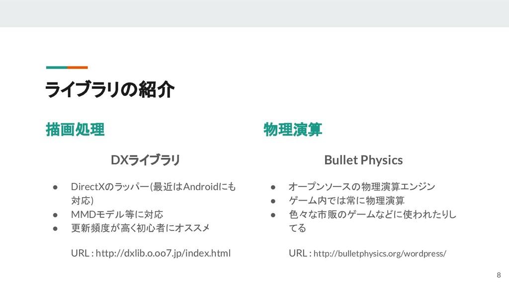 ライブラリの紹介 描画処理 DXライブラリ ● DirectXのラッパー(最近はAndroid...