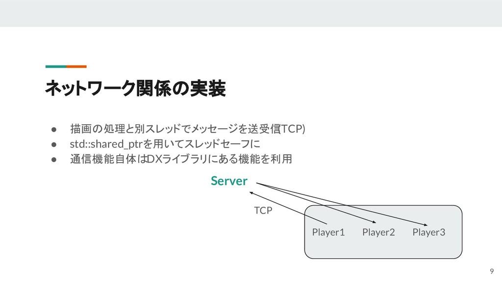 ネットワーク関係の実装 ● 描画の処理と別スレッドでメッセージを送受信 (TCP) ● std...