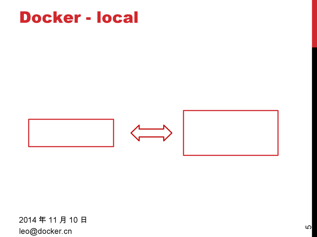 Docker - local 2014 年 11 月 10 日 leo@docker.cn 5...
