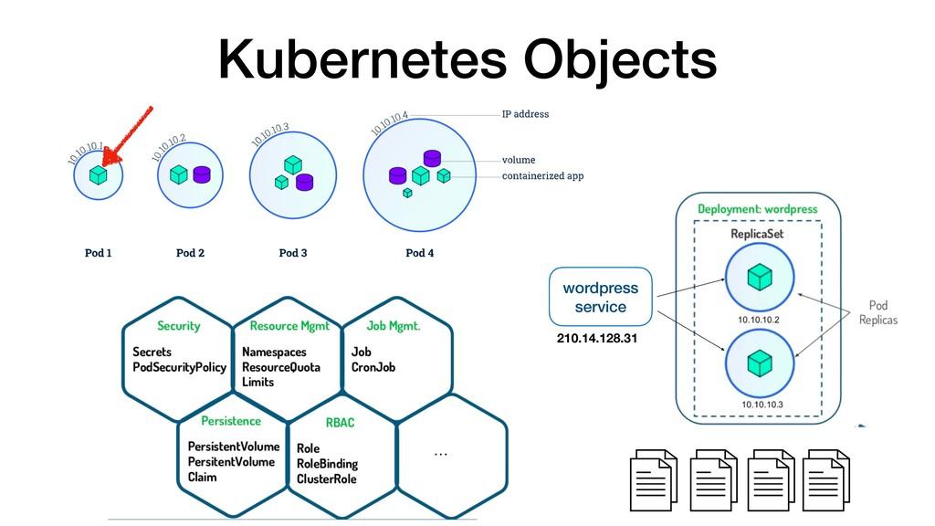 Kubernetes Objects wordpress service 210.14.128...
