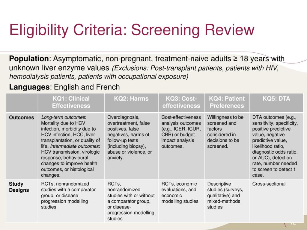 Eligibility Criteria: Screening Review 12 Popul...