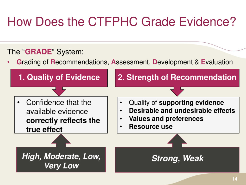 """How Does the CTFPHC Grade Evidence? 14 The """"GRA..."""