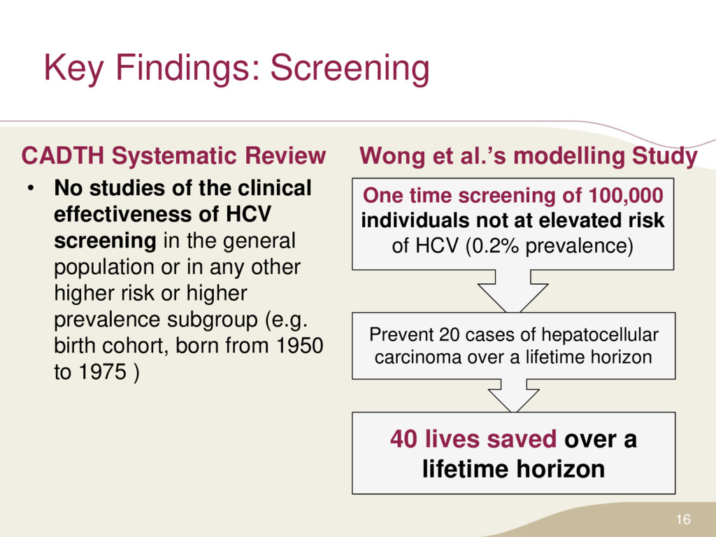 Key Findings: Screening CADTH Systematic Review...