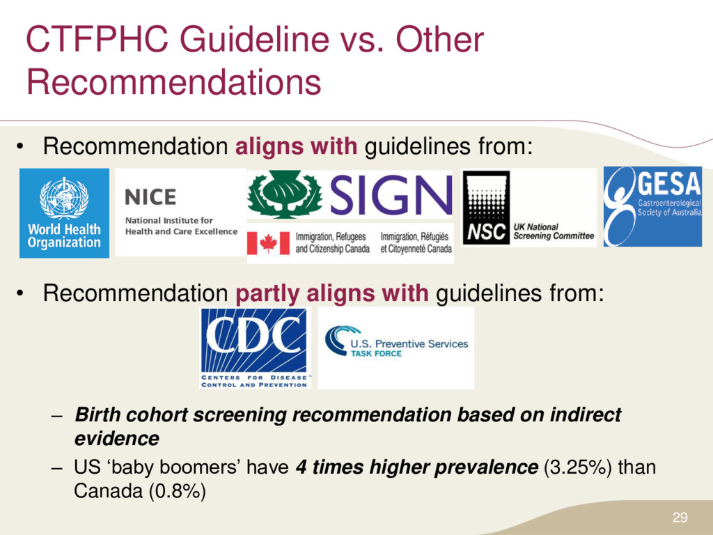 29 CTFPHC Guideline vs. Other Recommendations •...