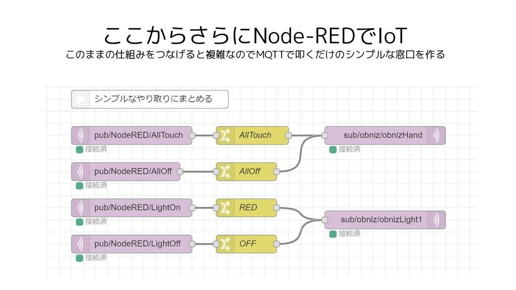 ここからさらにNode-REDでIoT このままの仕組みをつなげると複雑なのでMQTTで叩くだ...