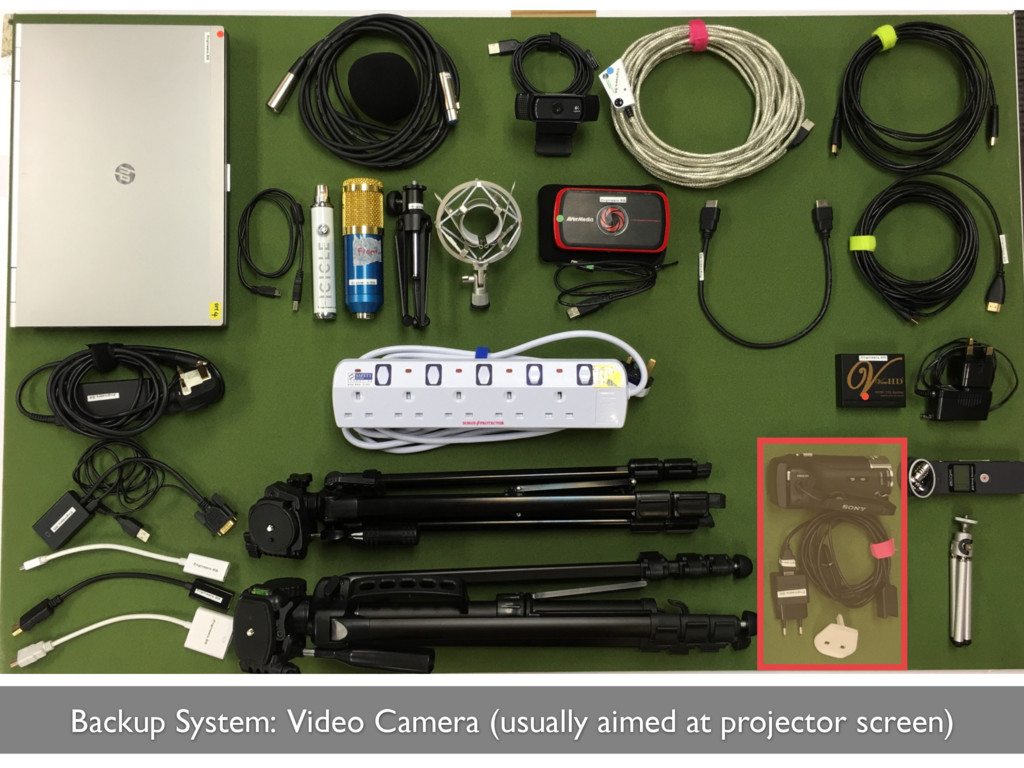 Backup System: Video Camera (usually aimed at p...