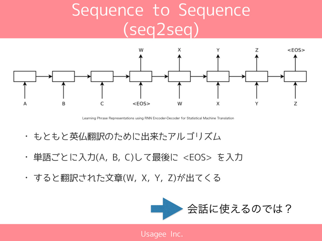 Usagee Inc. Sequence to Sequence (seq2seq) • もと...