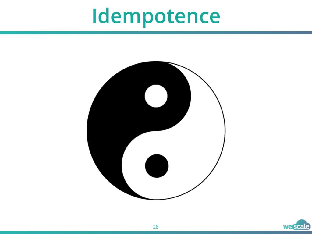 Idempotence 28