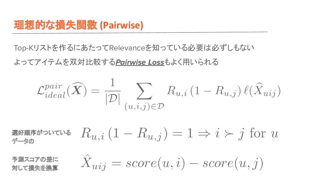 理想的な損失関数 (Pairwise) Top-Kリストを作るにあたってRelevanceを知...