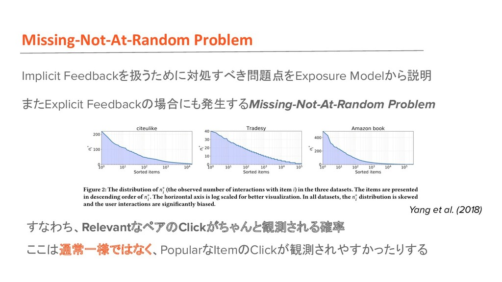 Missing-Not-At-Random Problem Implicit Feedback...