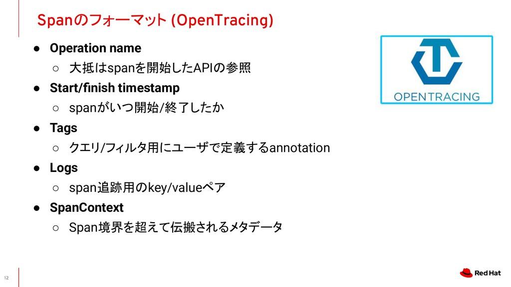 ● Operation name ○ 大抵はspanを開始したAPIの参照 ● Start/fi...