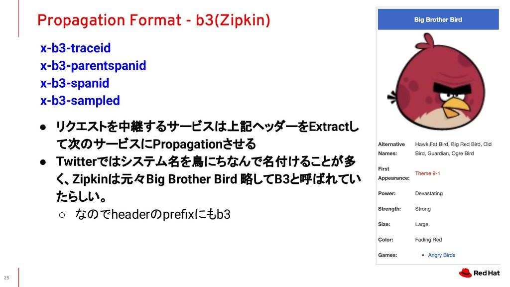 x-b3-traceid x-b3-parentspanid x-b3-spanid x-b3...