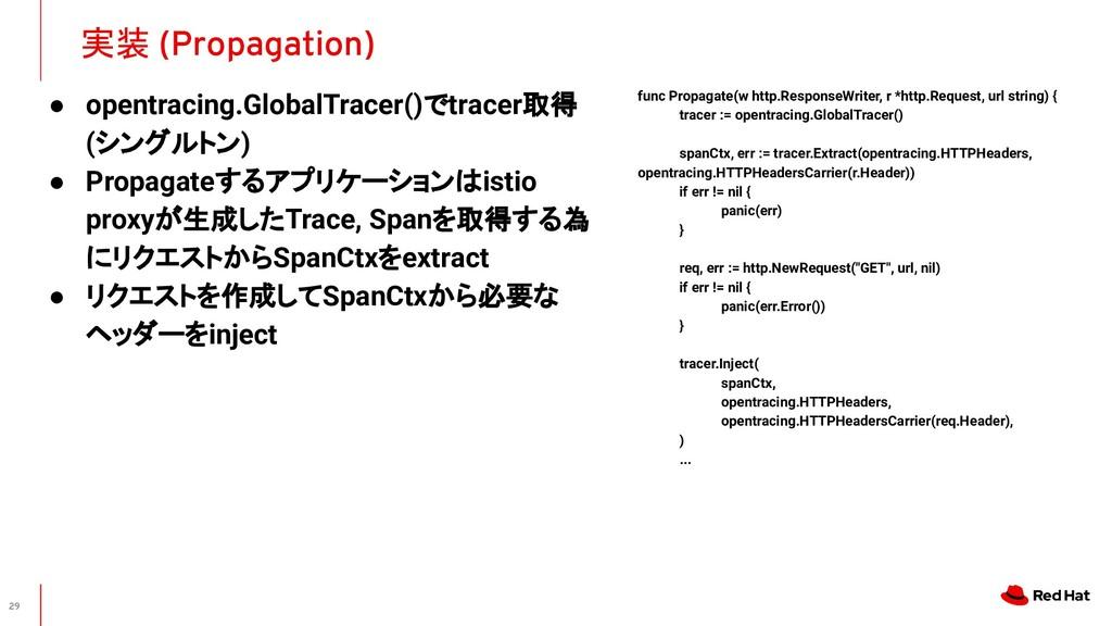 実装 (Propagation) 29 func Propagate(w http.Respo...