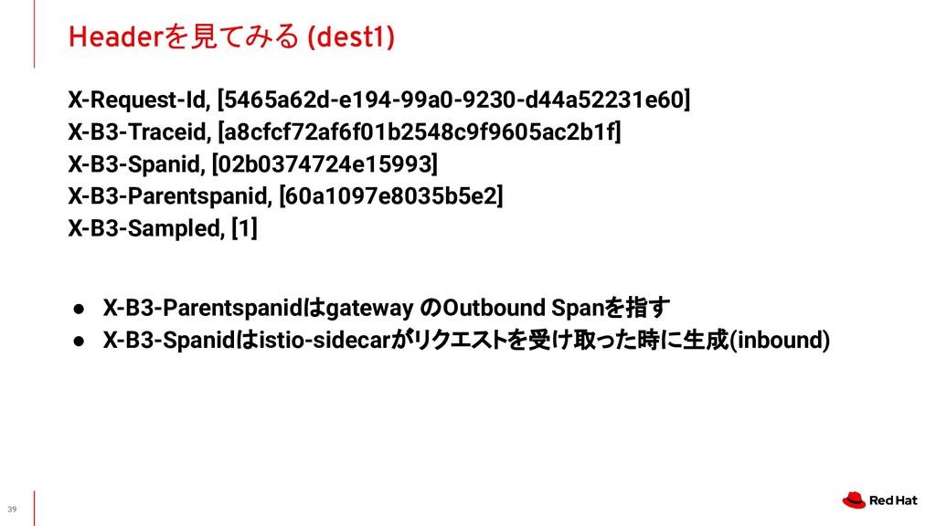 Headerを見てみる (dest1) 39 X-Request-Id, [5465a62d-...