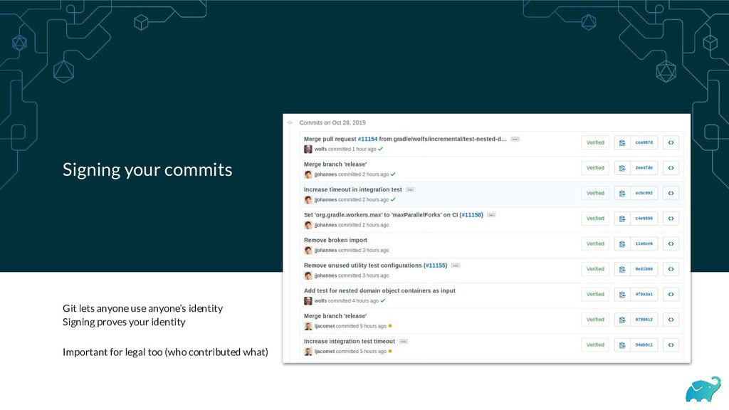 Signing your commits Git lets anyone use anyone...