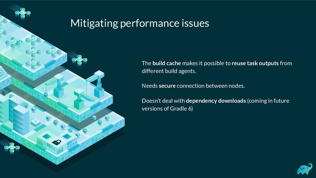 Mitigating performance issues The build cache m...
