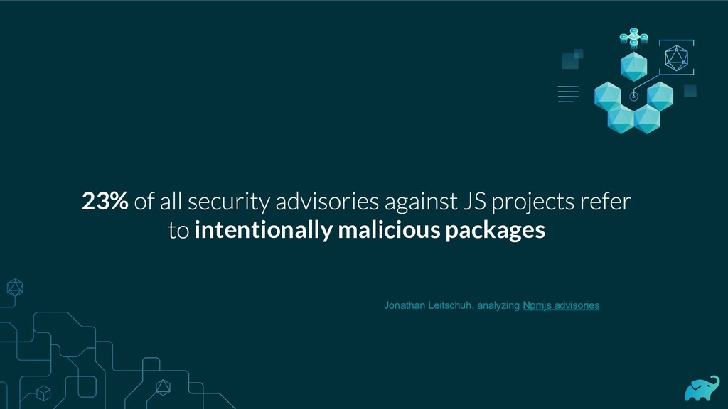 23% intentionally malicious packages Jonathan L...