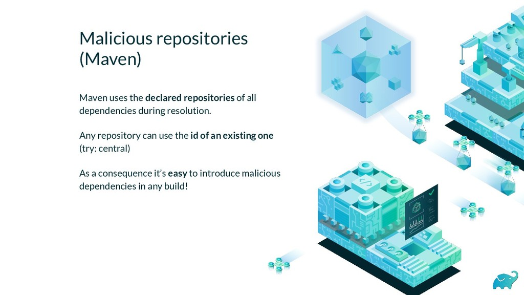 Malicious repositories (Maven) Maven uses the d...
