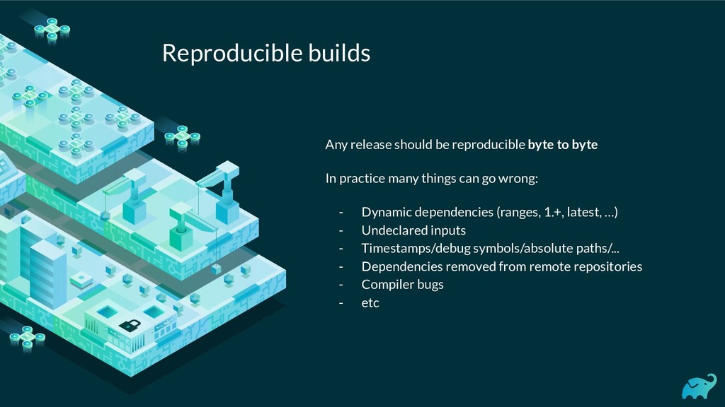 Reproducible builds Any release should be repro...