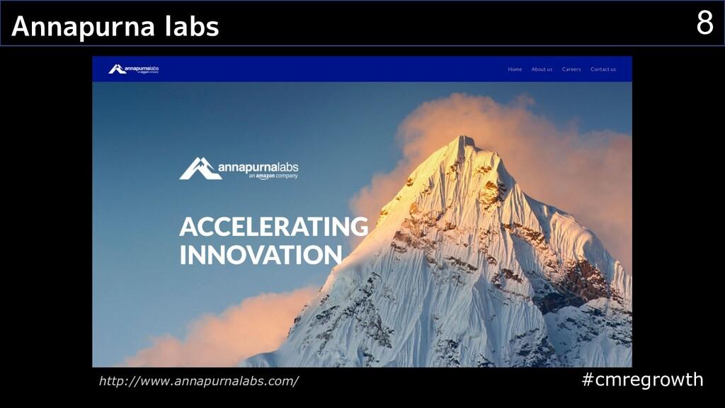 #cmregrowth 8 Annapurna labs http://www.annapur...