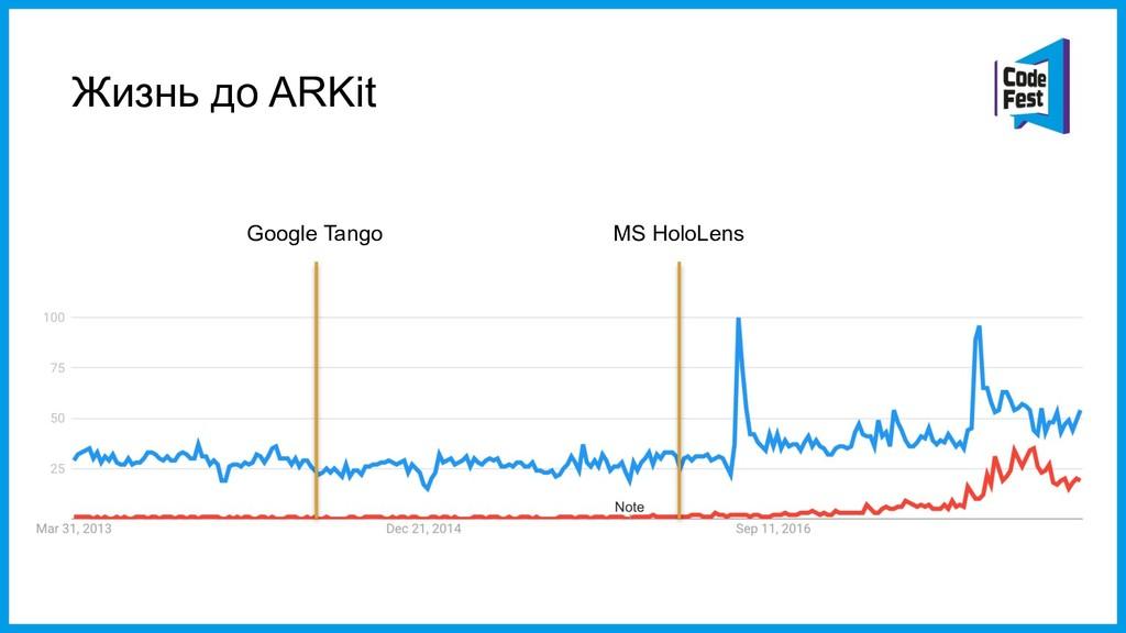 Жизнь до ARKit Google Tango MS HoloLens