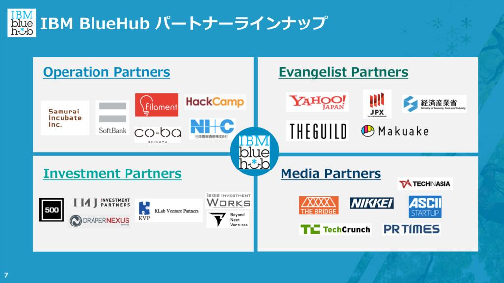 7 IBM BlueHub パートナーラインナップ Investment Partners M...