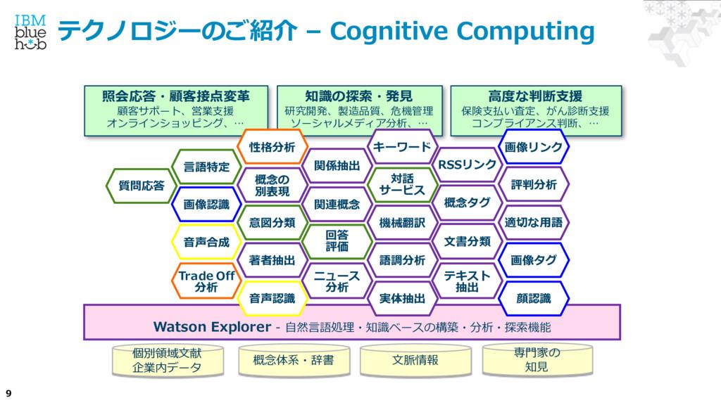 9 テクノロジーのご紹介 – Cognitive Computing n t - x ao W...