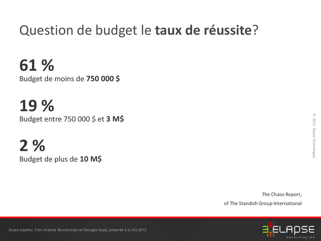 © 2013 Elapse Technologies Question de budget l...