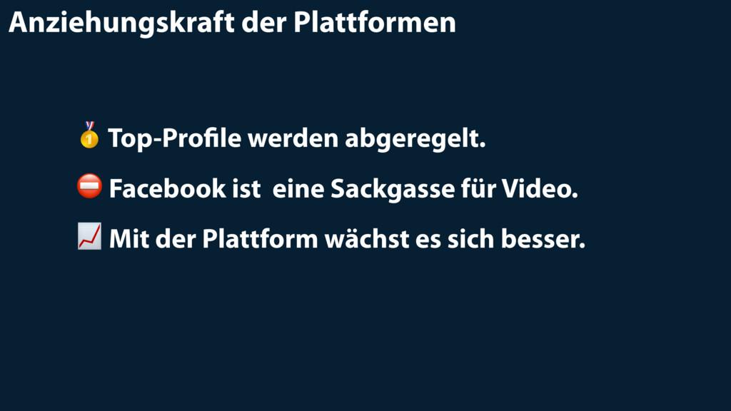 Anziehungskraft der Plattformen  Top-Profile wer...