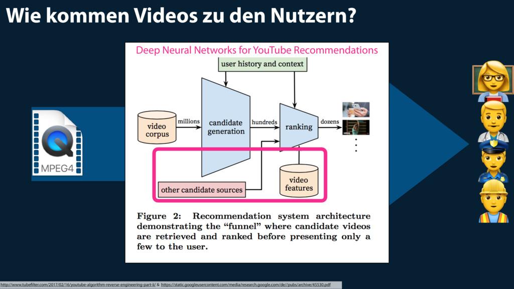"""Wie kommen Videos zu den Nutzern? """" # $  http:/..."""