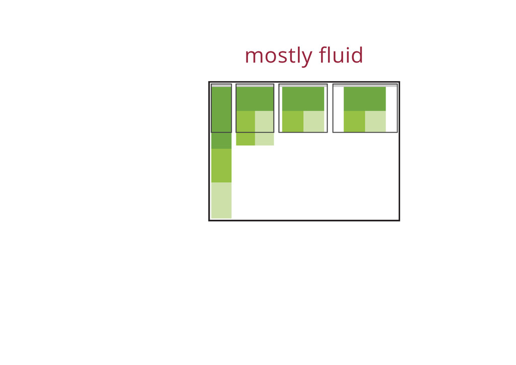 mostly fluid