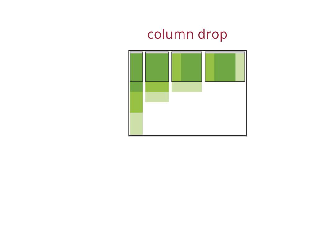 column drop