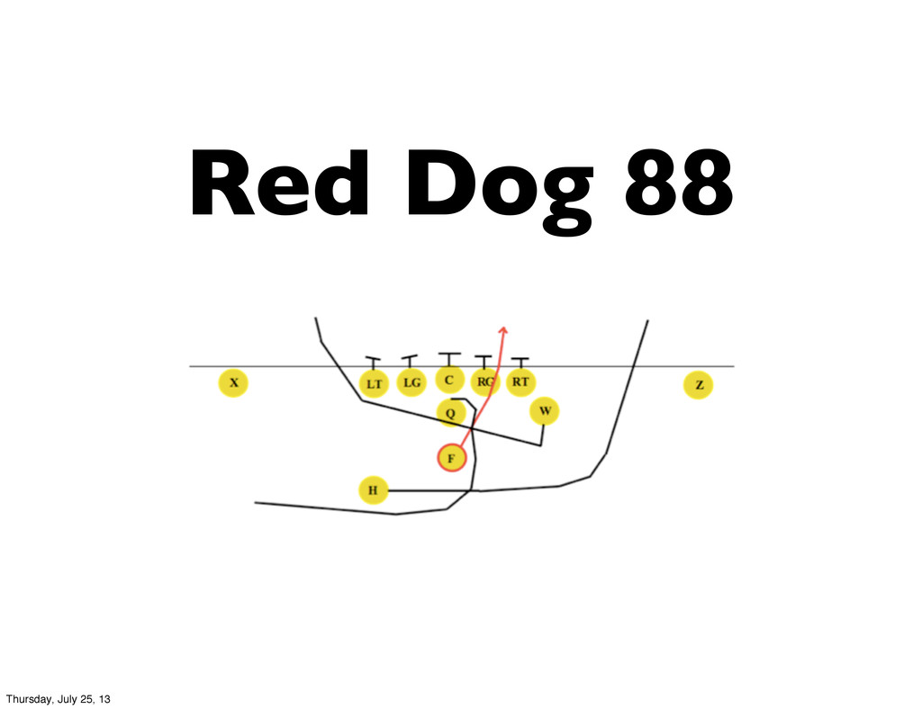 Efficiency Clarity Precision Red Dog 88 Thursday,...