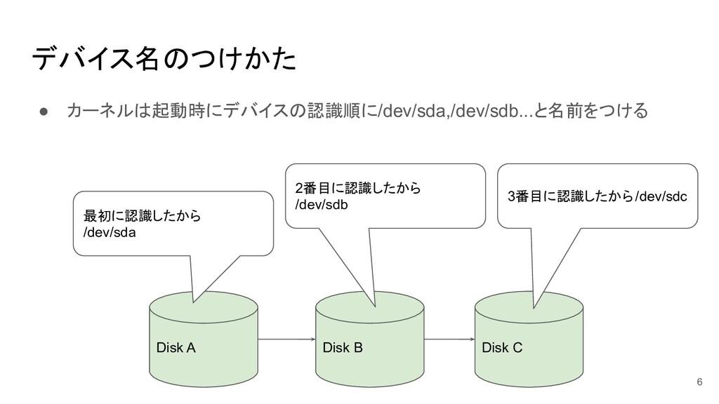 デバイス名のつけかた ● カーネルは起動時にデバイスの認識順に/dev/sda,/dev/sd...