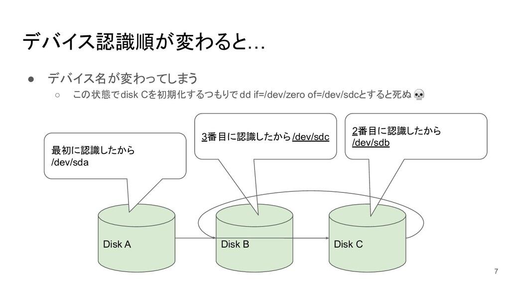 デバイス認識順が変わると… ● デバイス名が変わってしまう ○ この状態でdisk Cを初期化...